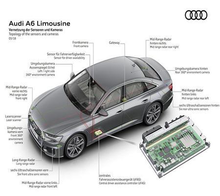 Audi zFAS