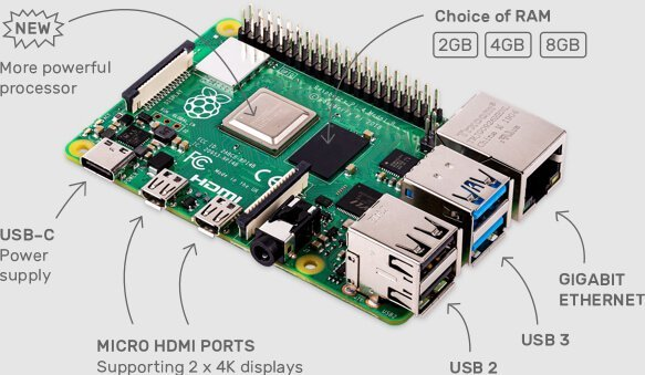 Raspberry Pi 4 Specifications